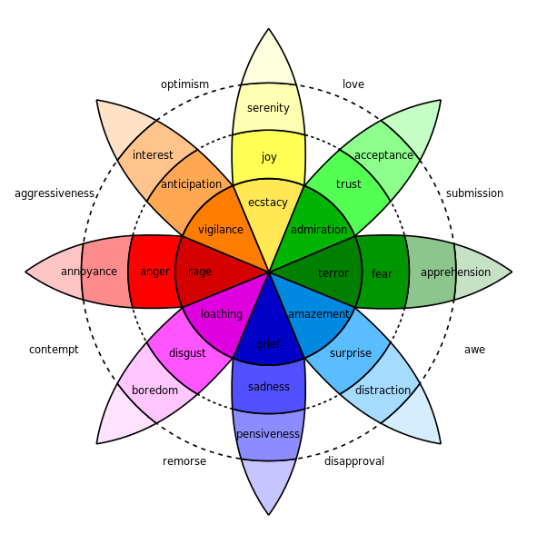 color-wheel-screenshot