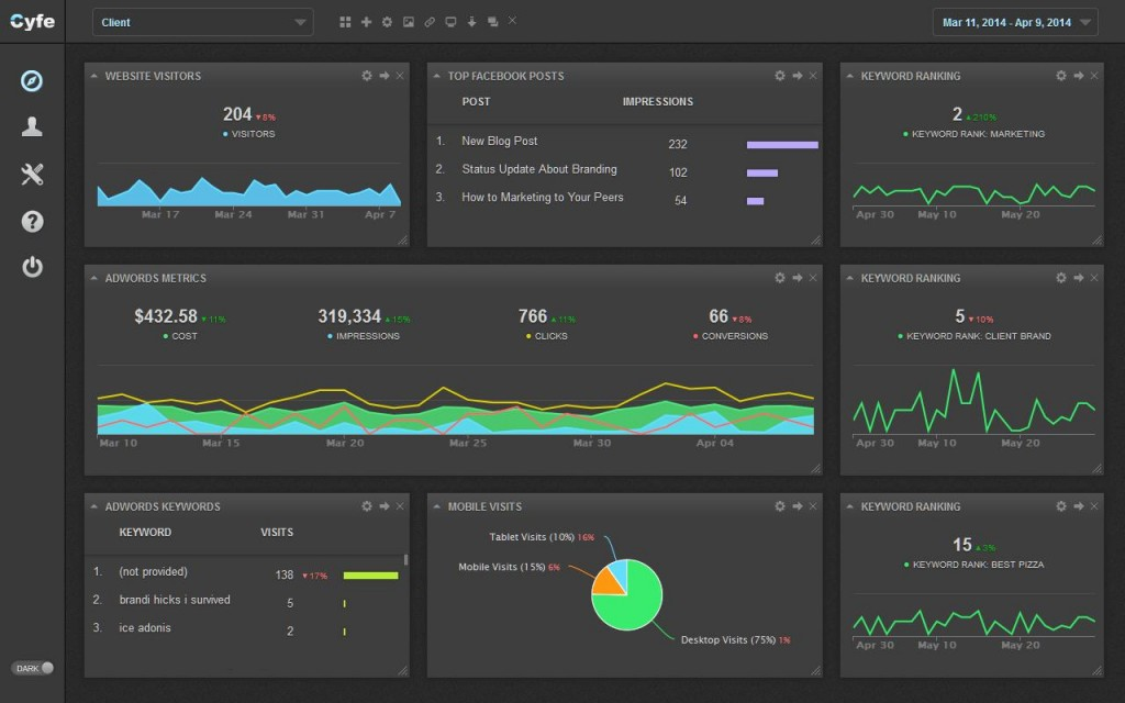 How to Get Started with a Business Dashboard