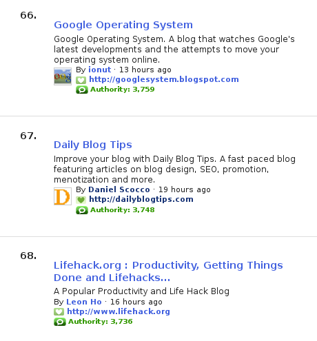 dailyblogtipstechnoratitop.png