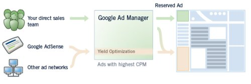 googleadmanager.jpg