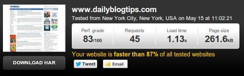 Tool to Measure the Speed of Your Website