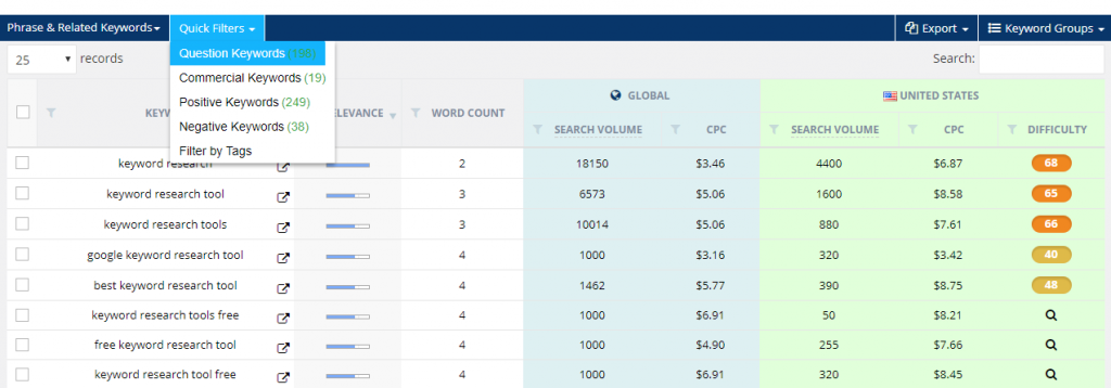 3 Different Ways to Do Keyword Research