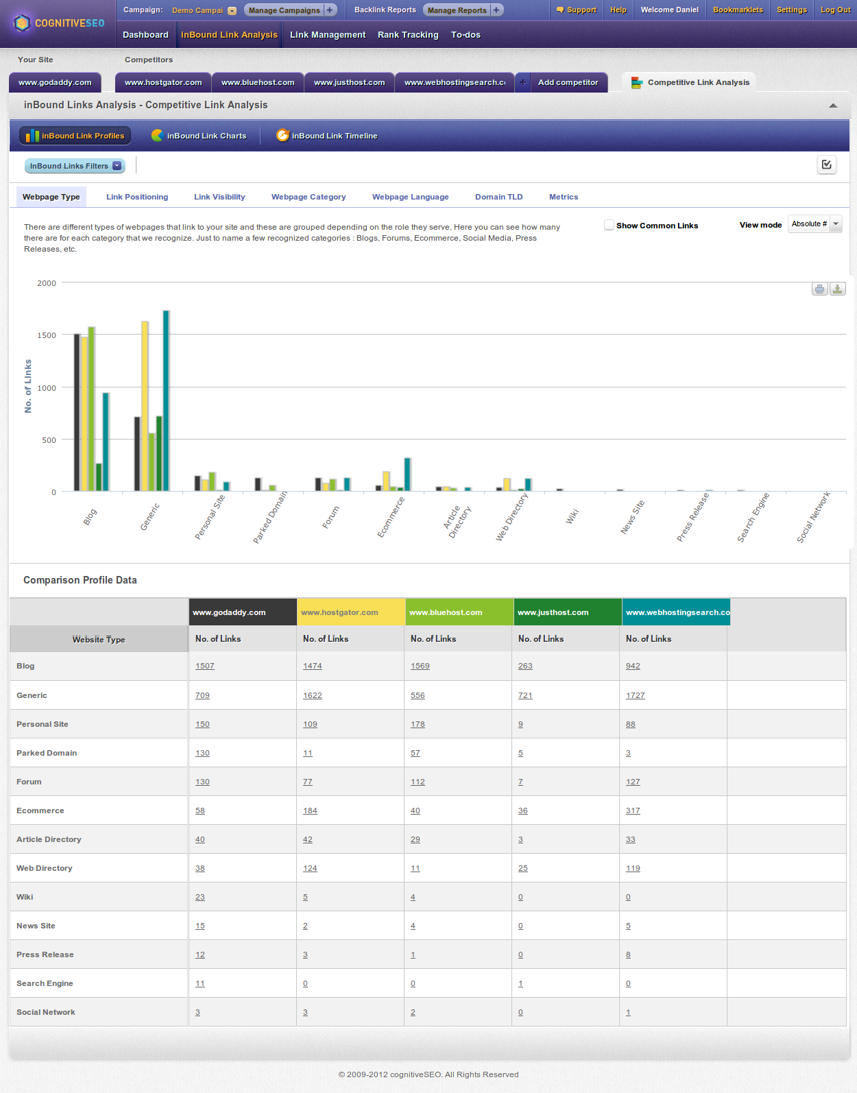 Outrank Your Competitors Faster with These New SEO Tools